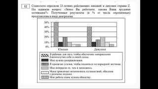 Кодификатор ЕГЭ по Обществознанию. Видео №1