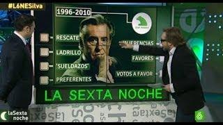 La Sexta Noche - Los excesos de Blesa en Caja Madrid, al detalle