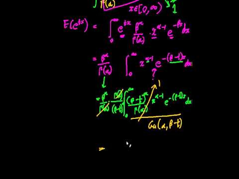 Moment Generating Function