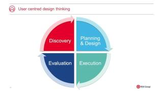 User centred design thinking to create a vision for your hris
