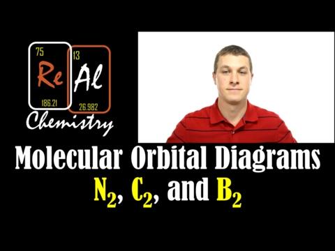 Molecular Orbital Diagrams: Nitrogen, Carbon, and Boron