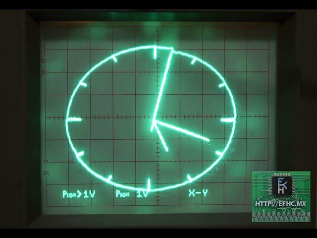 Relojoscopio EFHC