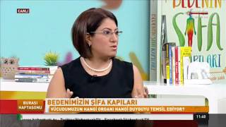 """Habertürk Tv  """"Burası Haftasonu """" - Ebru Demirhan - 21 Ocak 2017"""