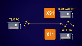 Nuevas líneas exprés X11 y X91 de Guaguas Municipales