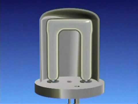 poly silicon production process(多晶矽材生產過程)