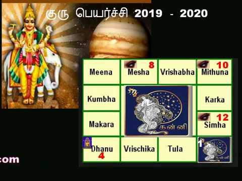 குரு பெயர்ச்சி 2019 - 2020 கன்னி ராசி
