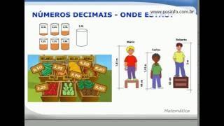 NÚMEROS DECIMAIS 01-03,   AULA PARA CRIANÇAS ENS. FUNDAMENTAL, PORTUGUÊS, MATEMÁTICA, TODAS MATÉRIAS