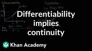 Differentiability implies continuity