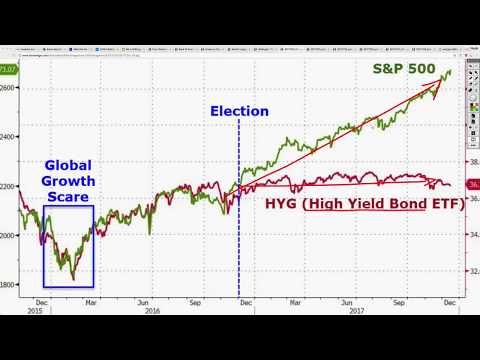 Bonds Are In Big Trouble! Could THIS Be the Great Trillion Dollar Bond Market COLLAPSE?