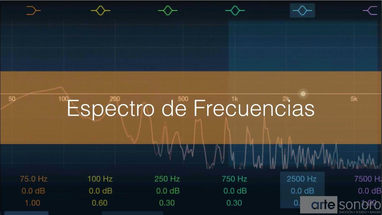 Espectro de Frecuencias del Sonido - YouTube