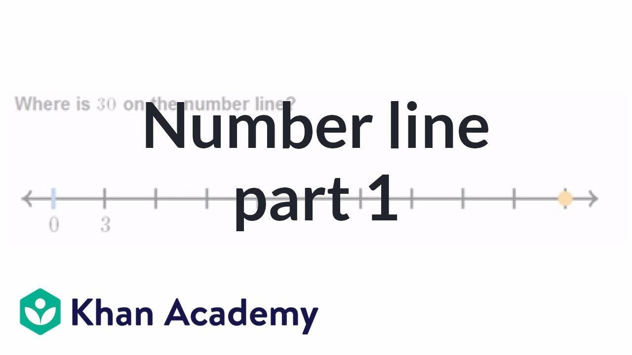 Number line 1 multiplication and division arithmetic khan number line 1 multiplication and division arithmetic khan academy ccuart Gallery