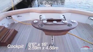 Hatteras GT 70 Features 2016- By BoatTest.com
