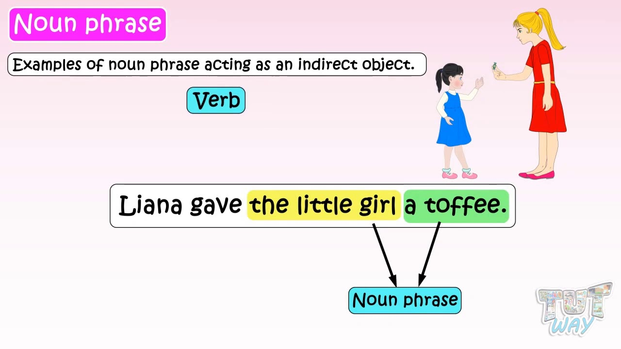 medium resolution of Adverbial Phrase   English   Grade-4