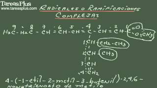 Nomenclatura de química orgánica: Nombrar radicales o ramificaciones complejas