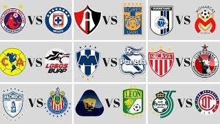Mis PREDICCIONES para la JORNADA 8 LIGA MX torneo CLAUSURA 2019