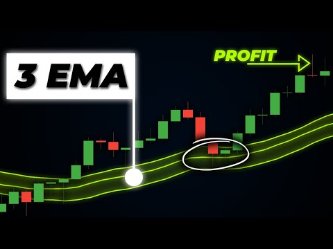 Super Easy 3 EMA Trading Strategy for Day Trading Forex And Stocks | 1 Minute Scalping