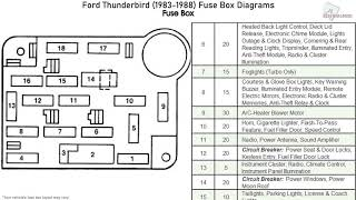 Ford Thunderbird 1983 1988 Fuse Box Diagrams Youtube