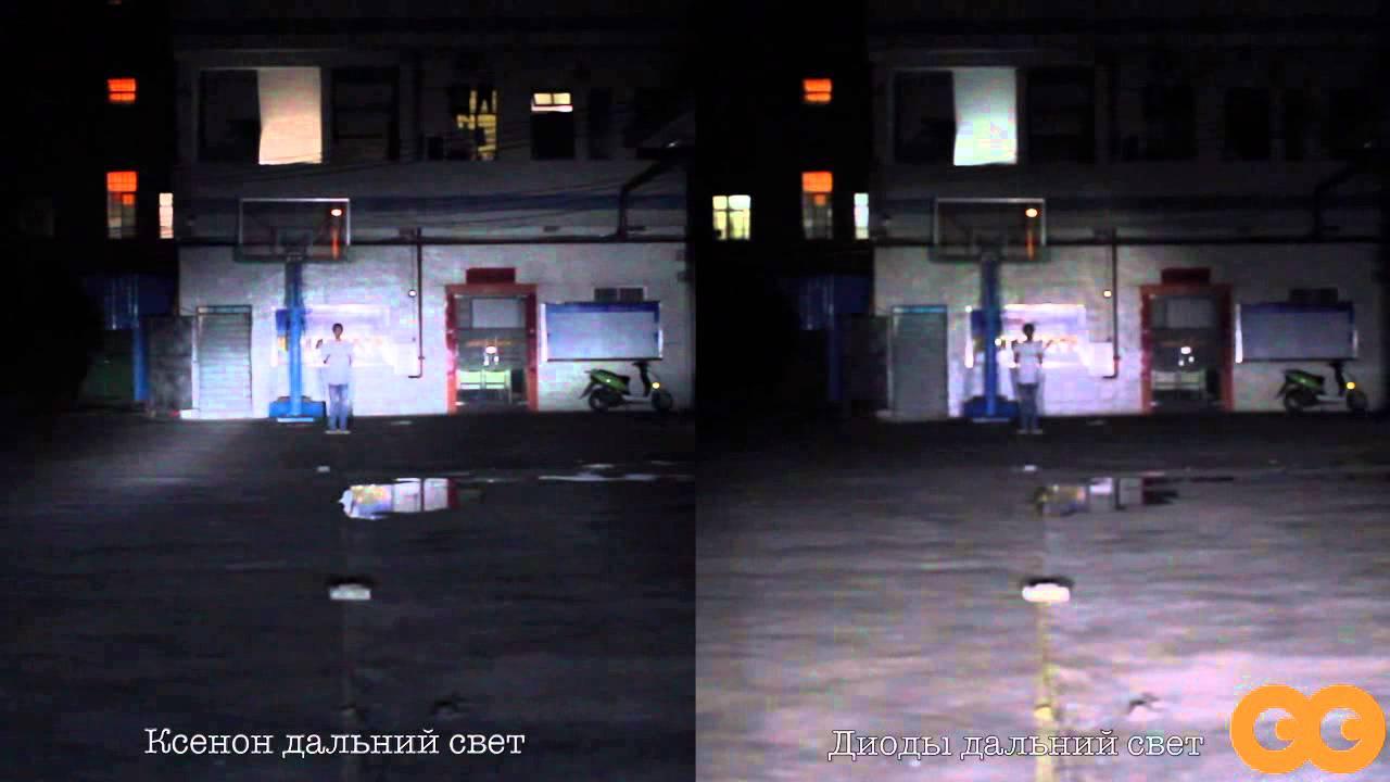 Светодиодные лампы ближнего света цоколь H7 - YouTube