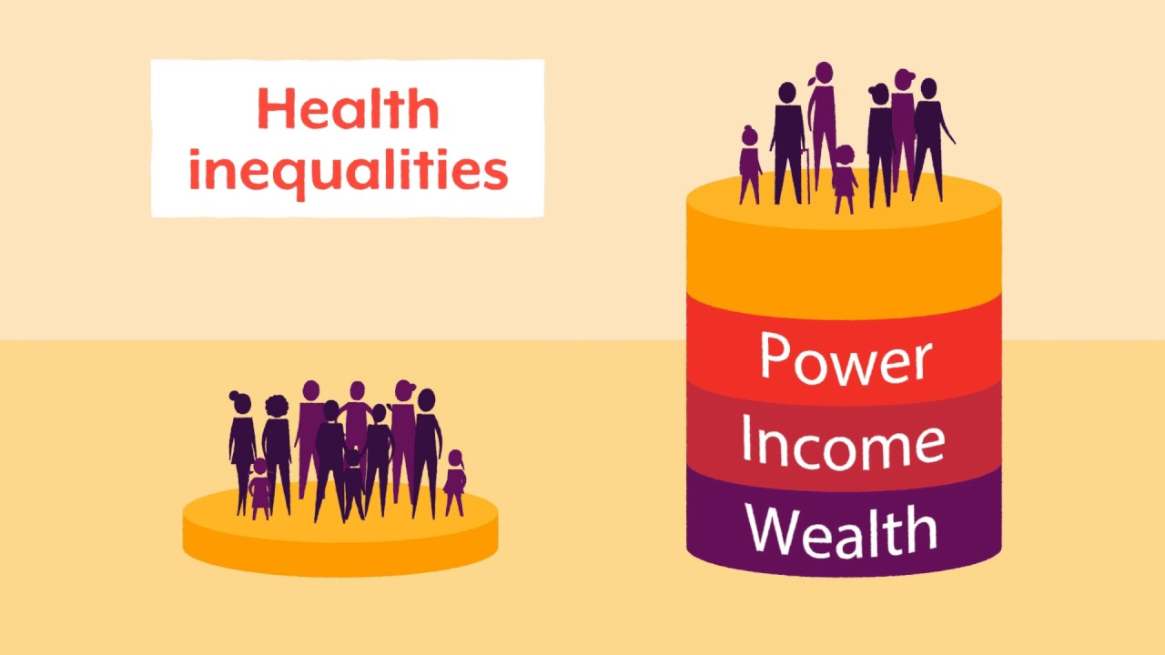 Power inequality - Fundamental causes - Health inequalities - Public Health  Scotland