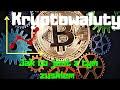 Bitcoin Ethereum Litecoin Ripple Binance LINK Technical Analysis Chart 7/27/2019 by ChartGuys.com