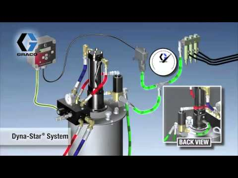 The Graco Dyna-Star Automatic Lubrication Pump – How Does It Work?