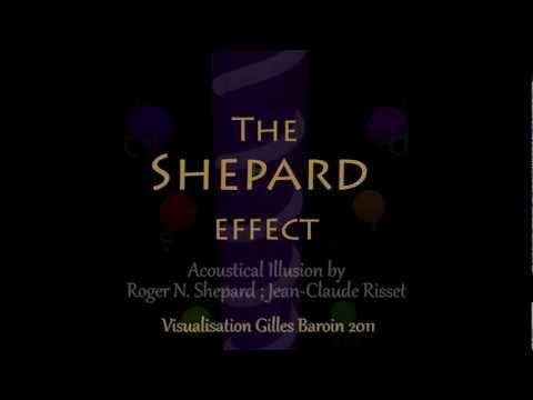 The Sheppard-Risset  Effect