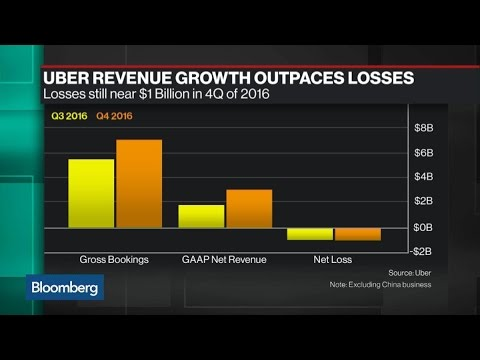 Why Uber Shared Its Financials