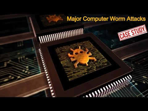 Cyber Security | WORM ATTACKS | Case Studies