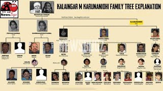Kalaingar Karunanidhi Family Tree Wives, Children, Grandchildren Details (as of 2018)