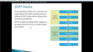 5 2 troubleshooting single area ospf implementations ccna 3 chapter 5