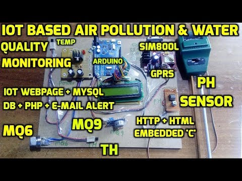 IOT Based Air Pollution & Water Quality Monitoring System using Arduino