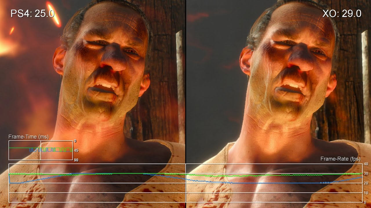 The Witcher 3 PS4 vs Xbox One Patch 1.03 Gameplay Frame-Rate Test ...