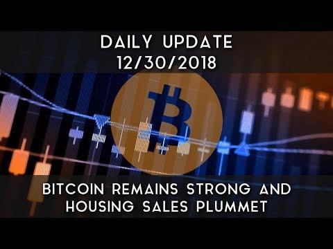 Daily Update (12/30/18) | Bitcoin Remains Strong & Housing Sales Plummet