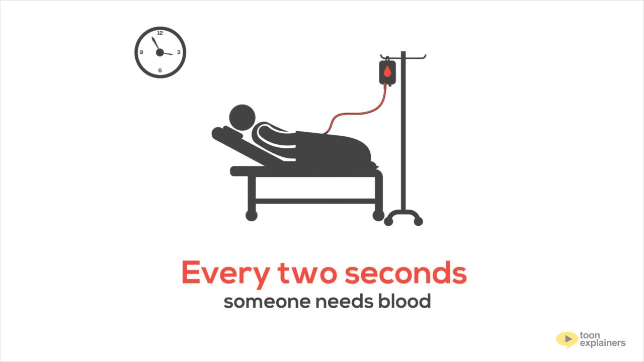 PakBlood com Online Blood Donors Database O+, O-, B+, B-, AB+, AB