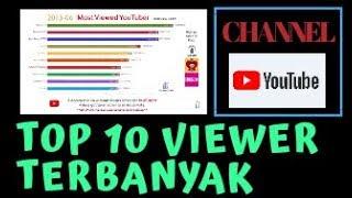 TOP 10  Youtuber dengan viewer terbanyak 2018-2019