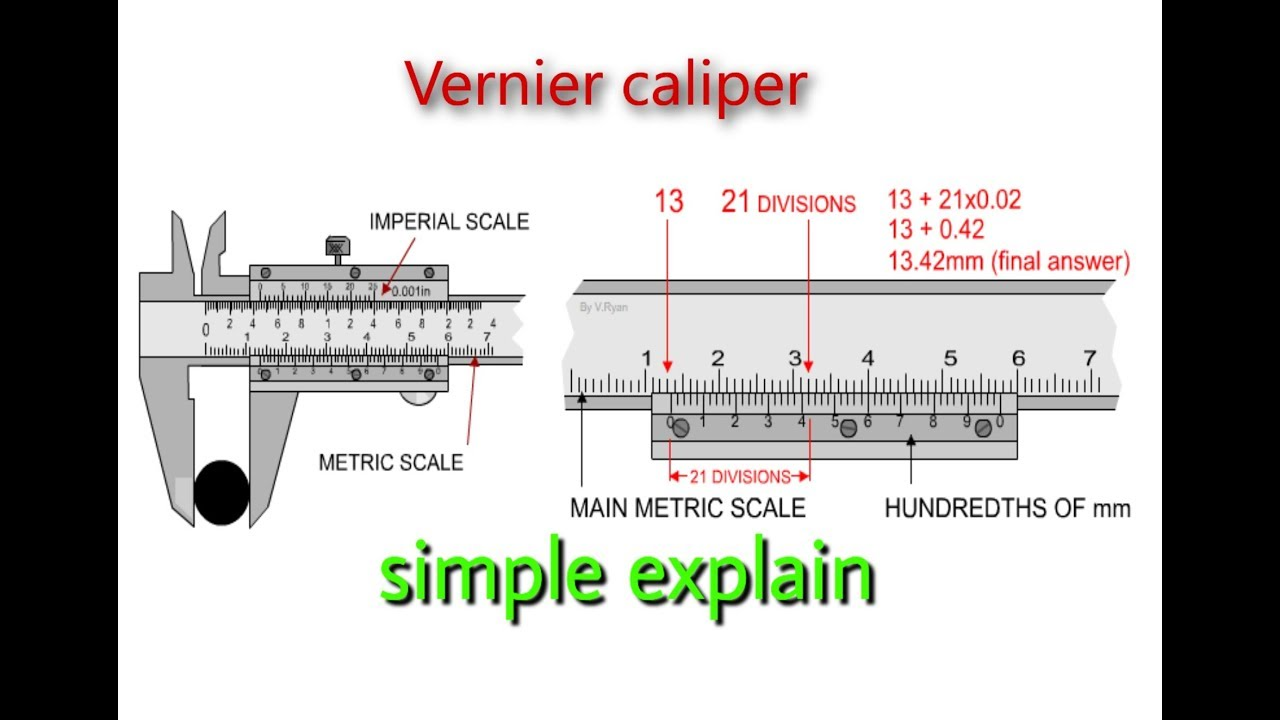 How To Use Vernier Caliper And Defination In Hindi Youtube Diagram