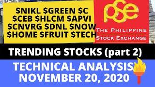 STOCK MARKET TOP TRENDING STOCKS IN PH STOCK MARKET FRIDAY RECAP part 2  TECHNICAL ANALYSIS