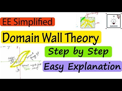 🔎Domain Wall Theory of Magnetization easy explanation समझने का आसान तरीका।