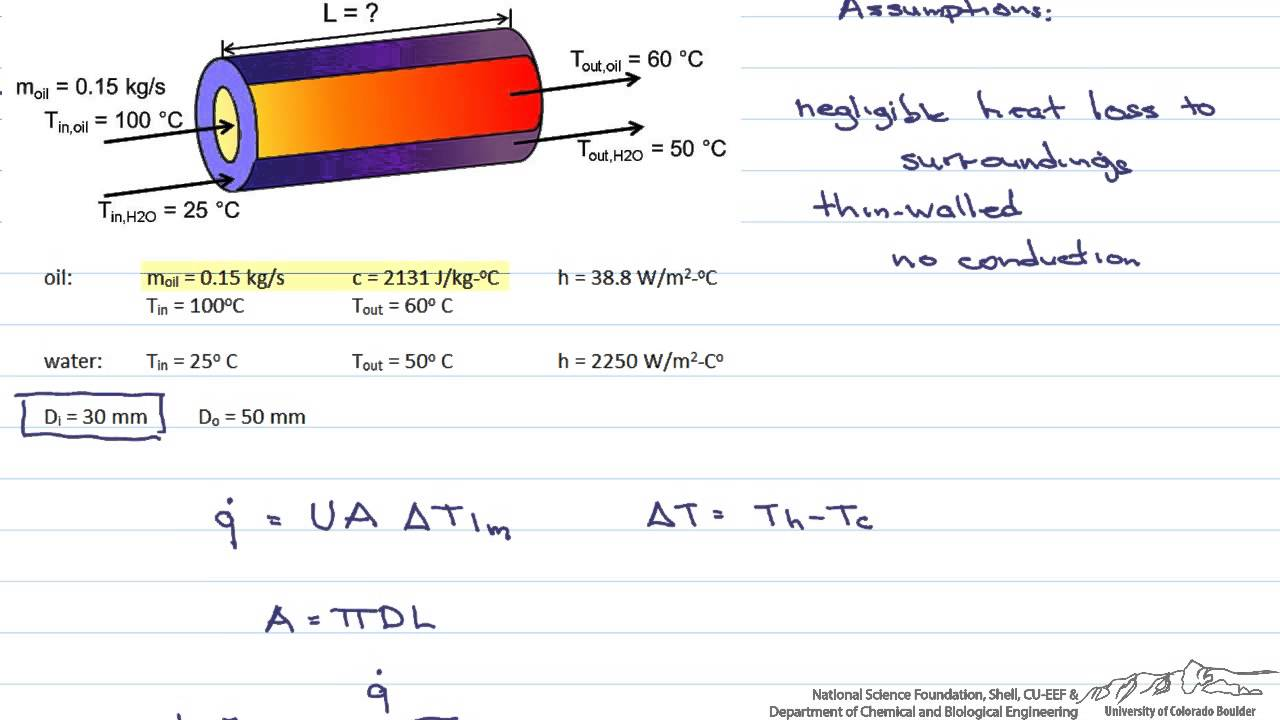 Sizing a Heat Exchanger: Parallel Flow