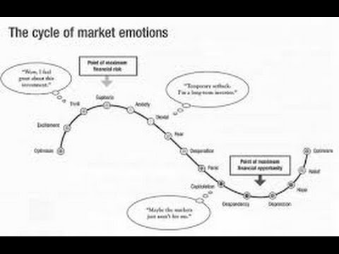 trading without stop loss forex