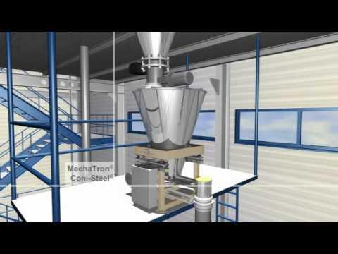Schenck Process Equipment For The Plastics Industry