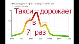 Смотреть видео Когда в МОСКВЕ дождь ТАКСИ дорожает в 7 а то и в 10 раз онлайн