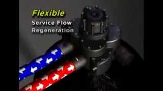 """Kinetico Hydrus Non-Electric 2"""" Commercial Water Softener Valve"""
