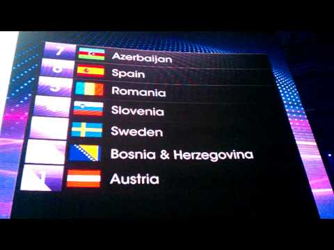 Eurovision: Here are the (rehearsal) results of the Icelandic vote