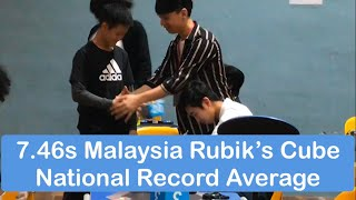 7.46 Malaysia Rubik's Cube National Record (Average)