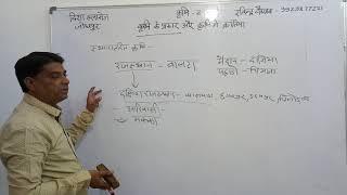 राजस्थान में कृषि-2 ,कृषि के प्रकार और कृषि में विभिन्न क्रांतियां by Ravindra Vaishnav Rajasthan Gk