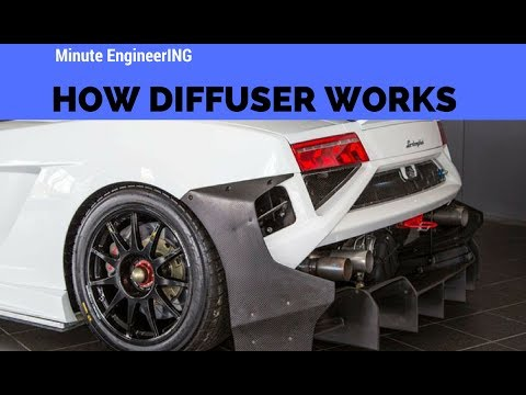 What Is Diffuser How Diffuser Works In A Cars Youtube