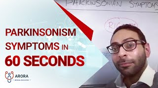 Parkinsonism symptoms in 60 seconds... #aroraBites