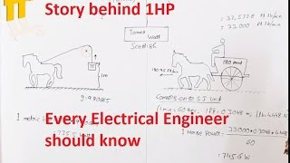 How did we arrive at 1HP= 735.5 or 745.6 Watt | Subtitles are included | PiSquare Academy