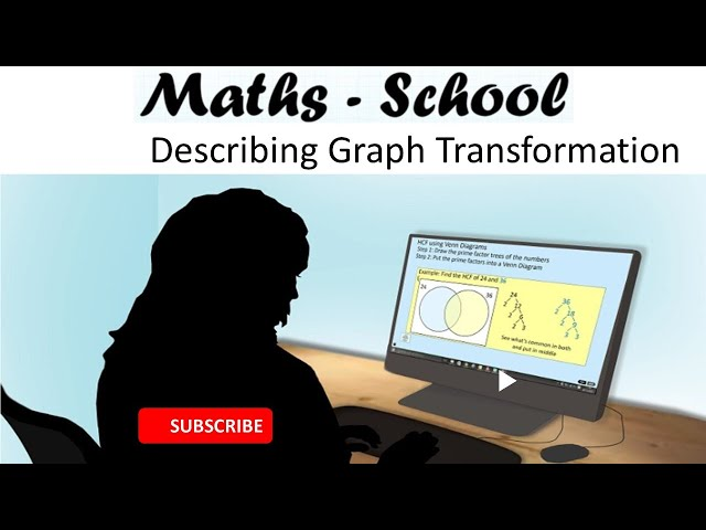 Describe Graph Transformations of functions GCSE revision Lesson (Maths - School)